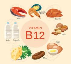 Should I take vitamin B12