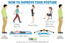 improving posture after retirement